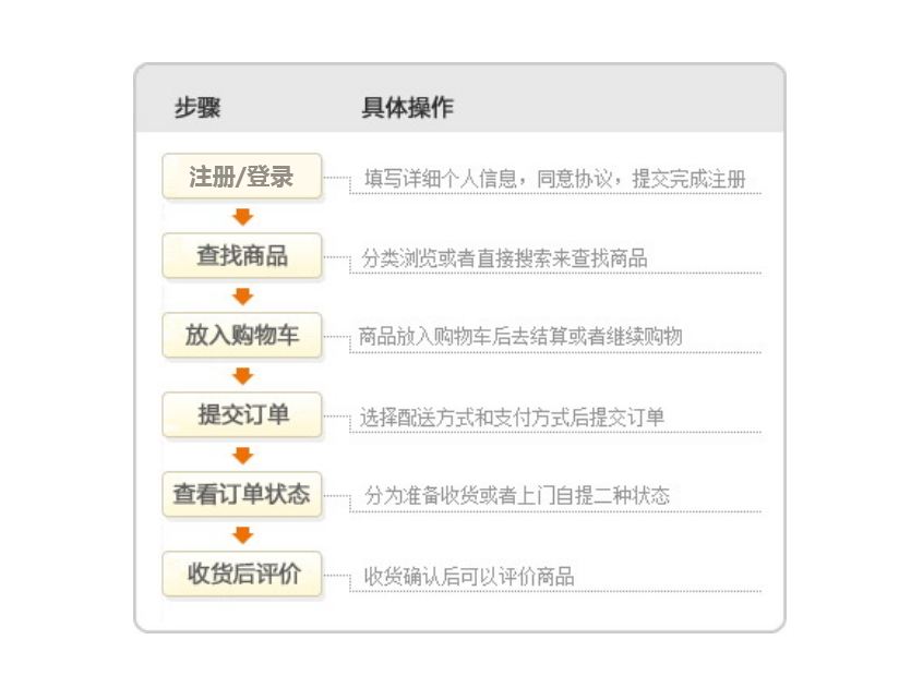 http://dyy.enwei.com/data/upload/shop/article/05424571516084793.png